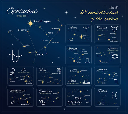 Zodiac Constellations Set. 13 Constellations with titles, dates and proper names of stars. Horoscope. Zodiac signs Vector illustration