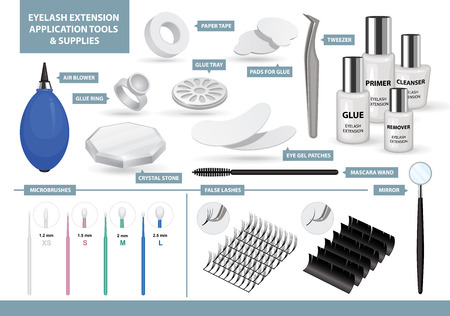 Eyelash Extension Application Tools and Supplies Set. Products for Makeup and Cosmetic Procedures in Beauty Salon. Training Poster. Guide