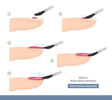 How to paint nails perfectly. Side View. Tips and Tricks. Manicure Guide. Vector illustration Ilustração