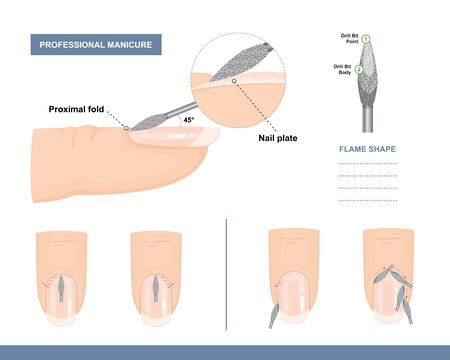How to use a Flame Shaped Milling Cutter. Tips and Tricks. Professional Manicure Tutorial. Vector illustration
