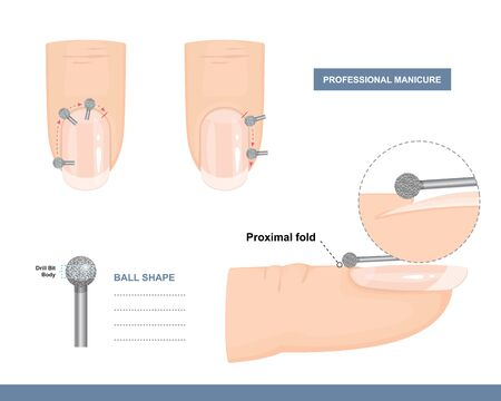 How to use a Ball Shape Milling Cutter. Working with the Area around the Nail. Tips and Tricks. Professional Manicure Tutorial. Vector illustration Ilustrace