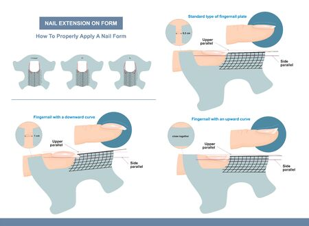 Nail Extension on Form. How to Properly Apply a Nail Form. Professional Manicure Tutorial. Vector illustration