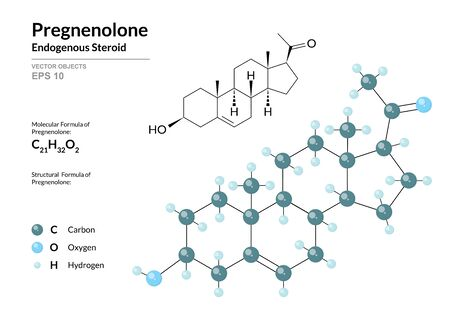 Hormone Pregnenolone. Structural Chemical Formula and Molecule 3d Model. Atoms with Color Coding. Vector Illustration