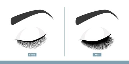 Closed Eye Before and After Eyelash Extension. Comparison of Natural vs. Volume Eyelashes. Infographic Vector Illustration
