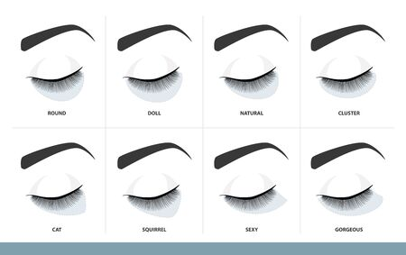Eyelash Extension Style Chart.  Different Eyelash Extension Types and Shapes for Most Attractive Look. Guide. Infographic Vector Illustration