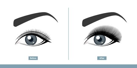 Female Eye Before and After Eyelash Extension. Comparison of Natural vs. Volume Eyelashes. Infographic Vector Illustration