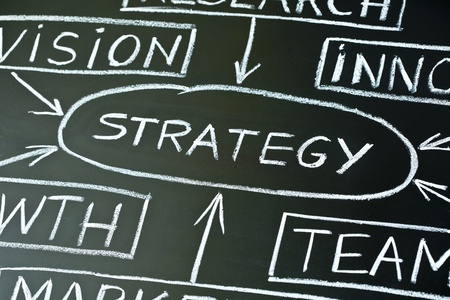successful strategy: A close up of a business plan flow chart on a blackboard.