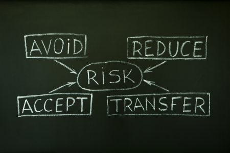 A risk management flow chart handwritten with chalk on a blackboard. Stock Photo - 9947350