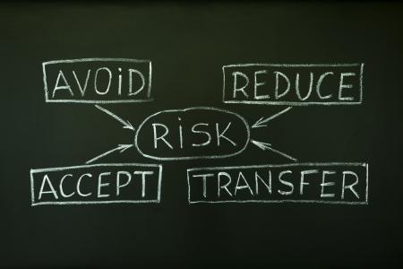 A risk management flow chart handwritten with chalk on a blackboard. Stock Photo - 9947350