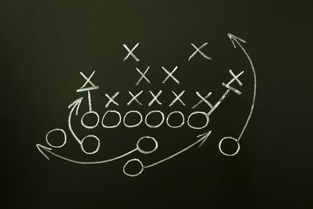 strategie: Spiel-Strategie mit wei�er Kreide auf eine Tafel gezeichnet.