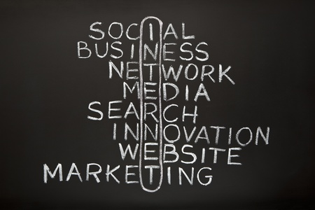 marketing online:  Internet and other related words, written with white chalk on a blackboard