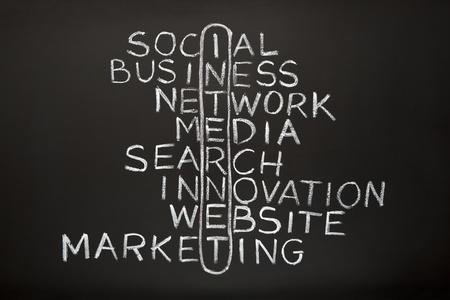 redes de mercadeo:  Internet y otros relacionados con palabras, escritas con tiza blanca en una pizarra