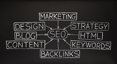 optimize: SEO flow chart made with white chalk on a blackboard  Stock Photo