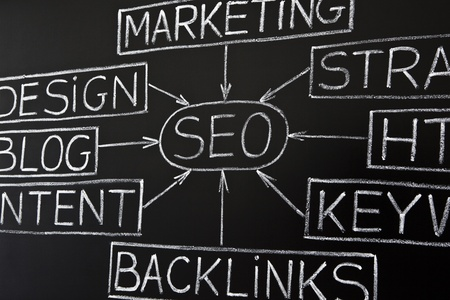 seo: SEO flow chart made with white chalk on a blackboard  Stock Photo