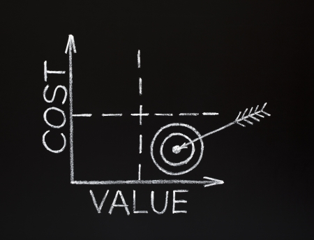 business value: Cost-value graph made with white chalk on a blackboard. Stock Photo