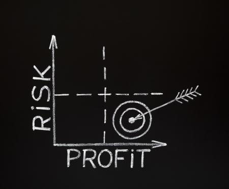 retour: Een risico-Profit grafiek gemaakt met wit krijt op een schoolbord. Stockfoto