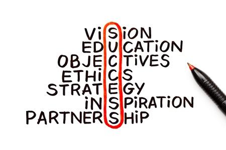 etica: El éxito palabra resaltada con tinta roja en una carta escrita a mano