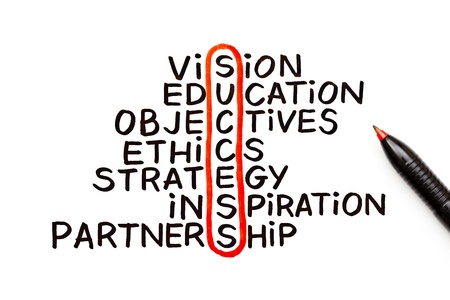 objectives: The word Success highlighted with red pen in a handwritten chart  Stock Photo