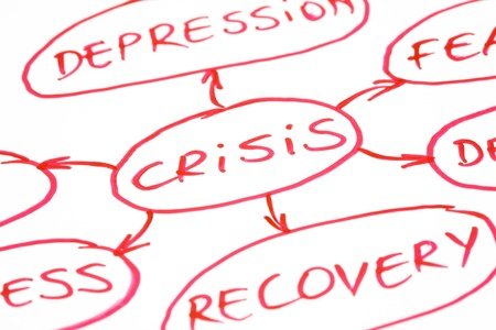 economic depression: Crisis flow chart written with red pen on paper Stock Photo