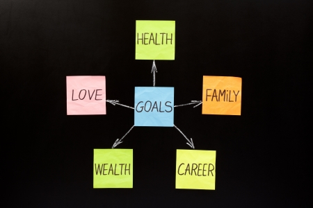 intention: Goals concept made with sticky notes on blackboard Stock Photo
