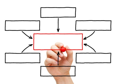 Male hand drawing blank flow chart on transparent wipe board. Stock Photo - 17150356