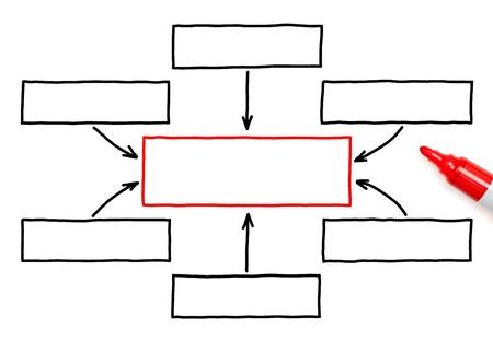 organigramme: Diagramme vide avec un marqueur rouge sur fond blanc.