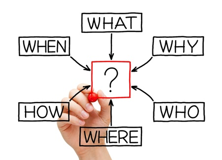 asking: Male hand drawing Questions flow chart on transparent wipe board. Stock Photo