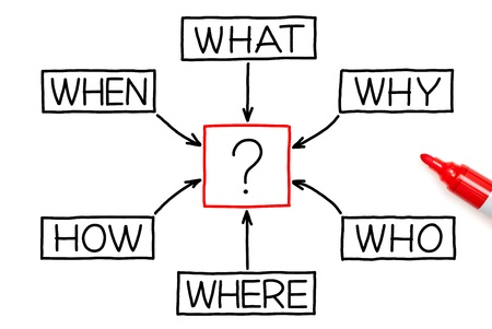 Questions flow chart made with marker on white. Stock Photo - 17282819