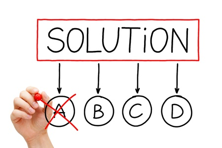 Moving to plan B to solve a problem. Hand drawing Solution diagram with A B C D options. Stock Photo - 17421750