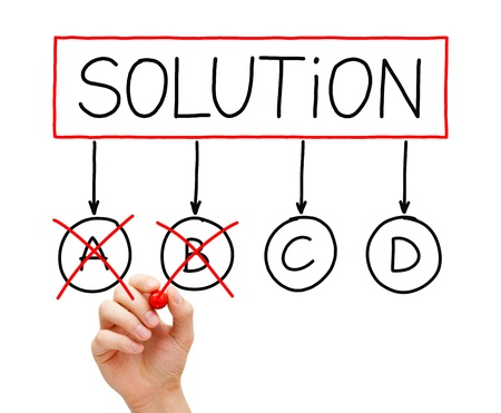 Moving to plan C to solve a problem. Hand drawing Solution diagram with A B C D options. Stock Photo - 17543132