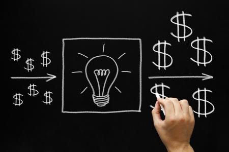 profiting: Mano concetto di investimento di disegno con il gesso bianco sulla lavagna. Le buone idee sono molto importanti per fare un buon ritorno sugli investimenti.
