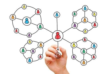 sociologia: Mano dibujando círculos en la red social transparente limpiar bordo. Foto de archivo