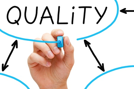 quality guarantee: Hand drawing Quality flow chart with blue marker on transparent wipe board.