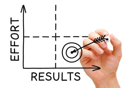 Hand skizzieren Effort-Ergebnisse Graph mit schwarzen Marker. Minimaler Aufwand, maximale Ergebnisse.