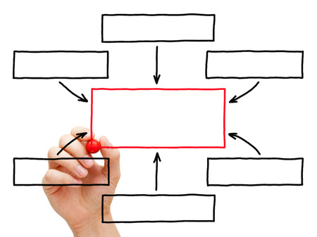 Male hand drawing blank flow chart with marker on transparent wipe board