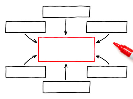 Blank handdrawn flow chart with red marker on white paper