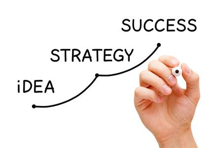 Hand schriftlich Idee, Strategie, Erfolg Konzept mit schwarzem Marker auf transparente wischen Bord. Lizenzfreie Bilder