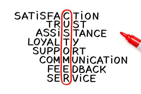 Klant kruiswoordraadsel-concept geschreven met marker op wit papier. Stockfoto