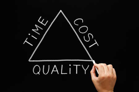 epoca: Mano Costo Tiempo dibujo concepto Triángulo de calidad con tiza blanca sobre una pizarra.