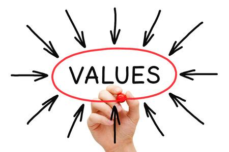 valores morales: Dibujo a mano Valores concepto con marcador rojo en la tabla transparente limpie. Foto de archivo