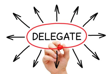 delegar: Dibujo a mano concepto Delegado con el marcador en Tablero transparente aislado en blanco. Foto de archivo