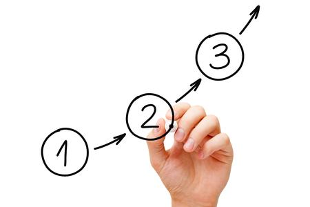 Handzeichnung Schritt für Schritt-Konzept mit Marker auf Glastafel. Der schwierigste Teil jeder Reise geht, den ersten Schritt.