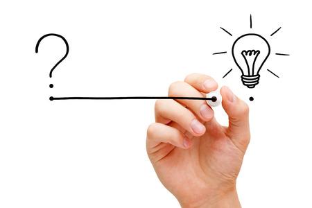 Von der Frage bis zur Umsetzung eines großartigen Ideenkonzepts