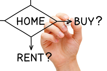 Home Buy Or Rent Flow Chart Concept