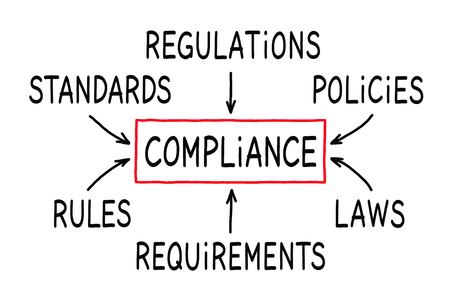 Handwritten Compliance flow chart concept on white background.