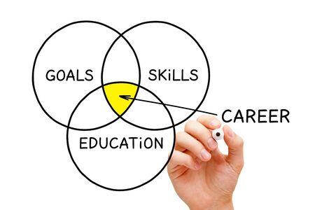 Career Goals Skills Education Diagram Concept Banco de Imagens - 126160165
