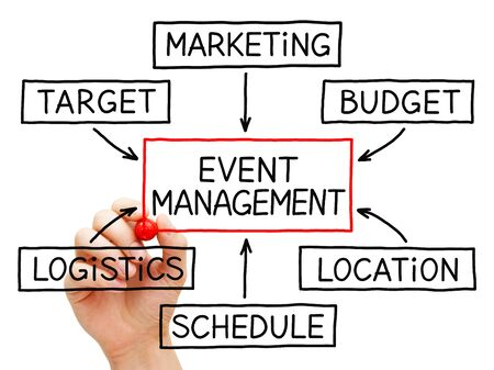 Event Management Flow Chart Concept Banco de Imagens