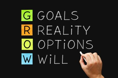Hand writing acronym GROW Goals Reality Options Will concept with white chalk on blackboard.