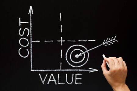 Hand drawing low Cost high Value matrix graph business concept with white chalk on blackboard.
