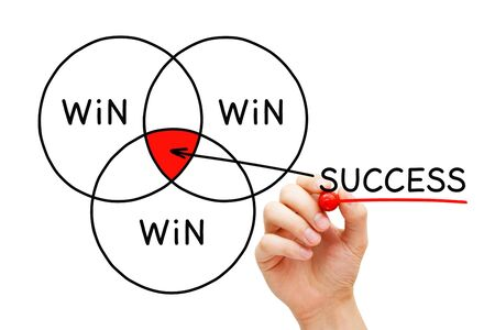 Hand drawing Win Win Win Success diagram with marker on transparent wipe board isolated on white. Concept about successful win-win situation.
